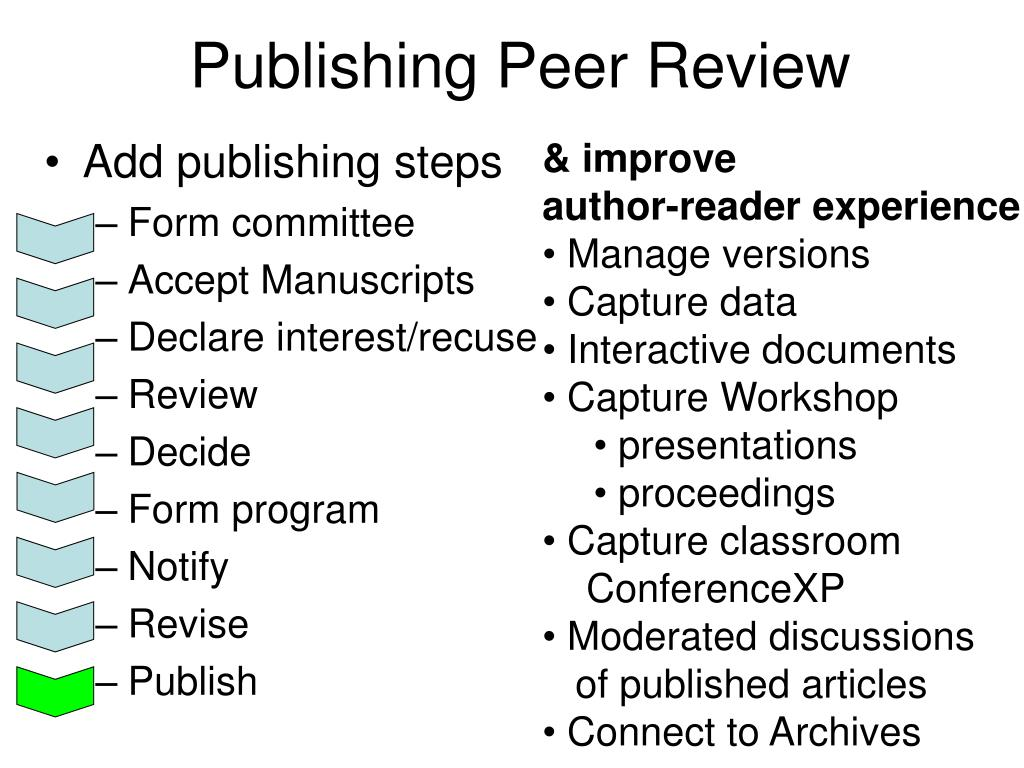 Publishing Peer Review
