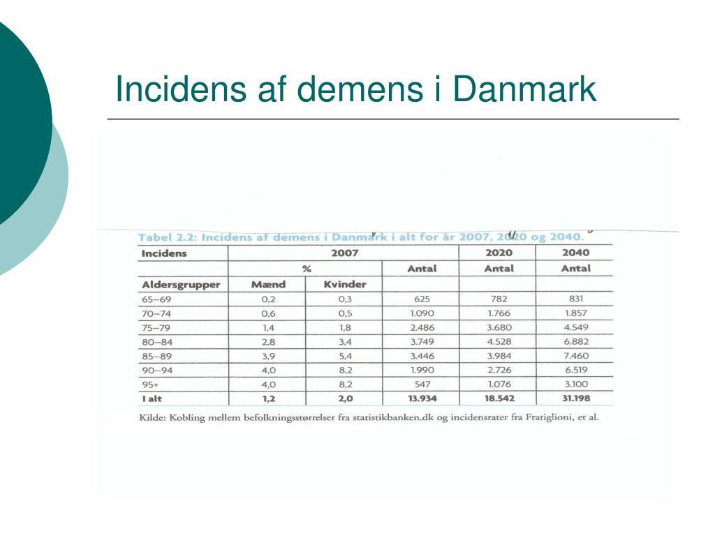 Incidens af demens i Danmark