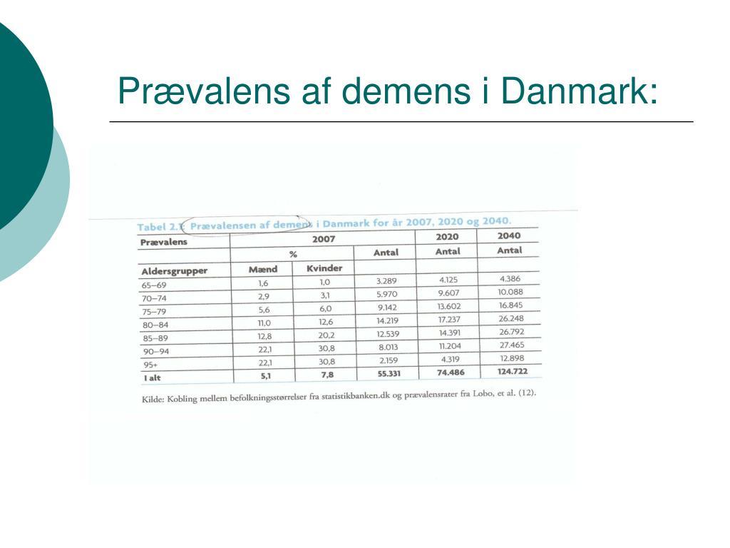 Prævalens af demens i Danmark: