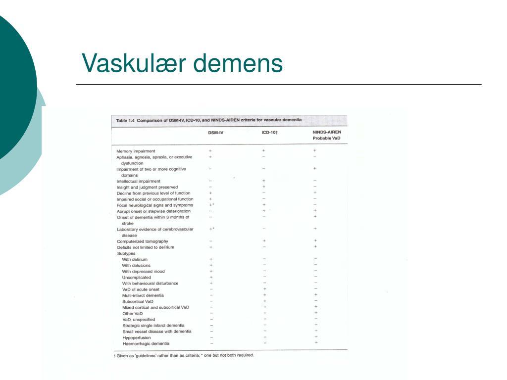 Vaskulær demens