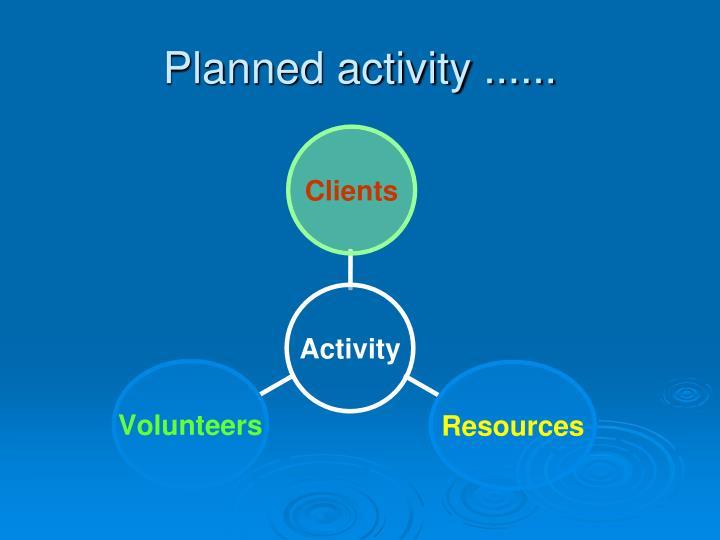Planned activity