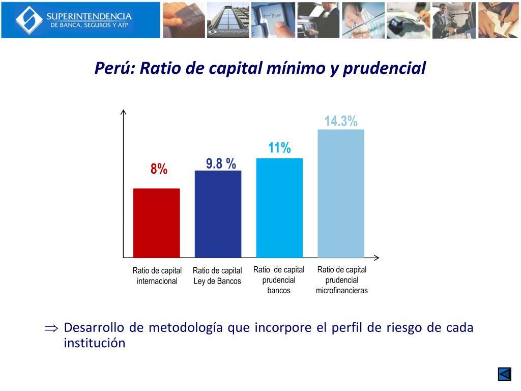 Perú: Ratio de capital mínimo y prudencial