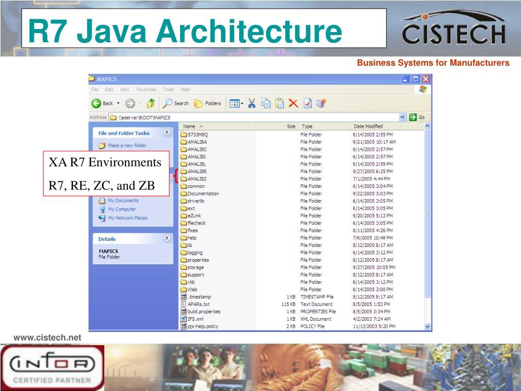 R7 Java Architecture