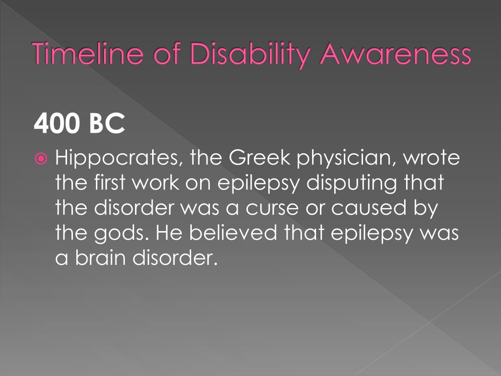 Timeline of Disability Awareness