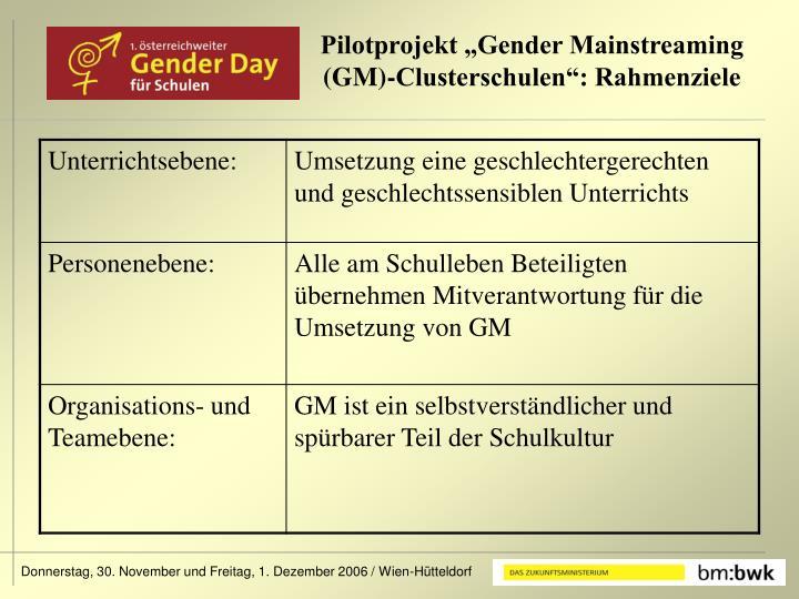 """Pilotprojekt """"Gender Mainstreaming"""