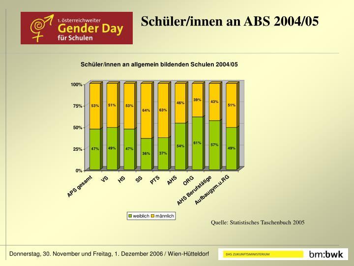 Schüler/innen an ABS 2004/05