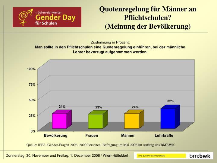 Quotenregelung für Männer an Pflichtschulen?
