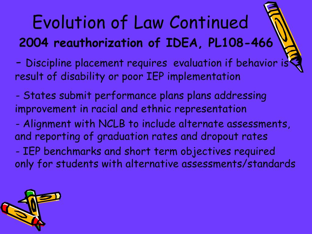 Evolution of Law Continued