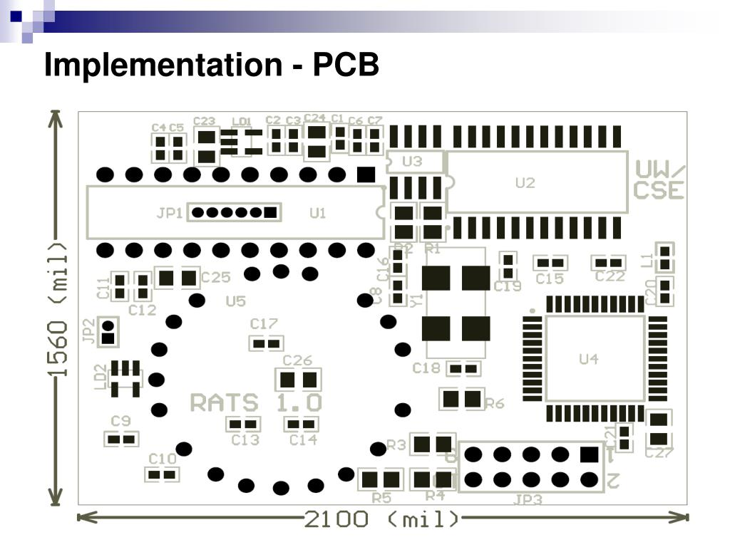 Implementation - PCB
