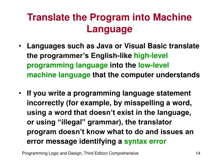 Translate the Program into Machine Language