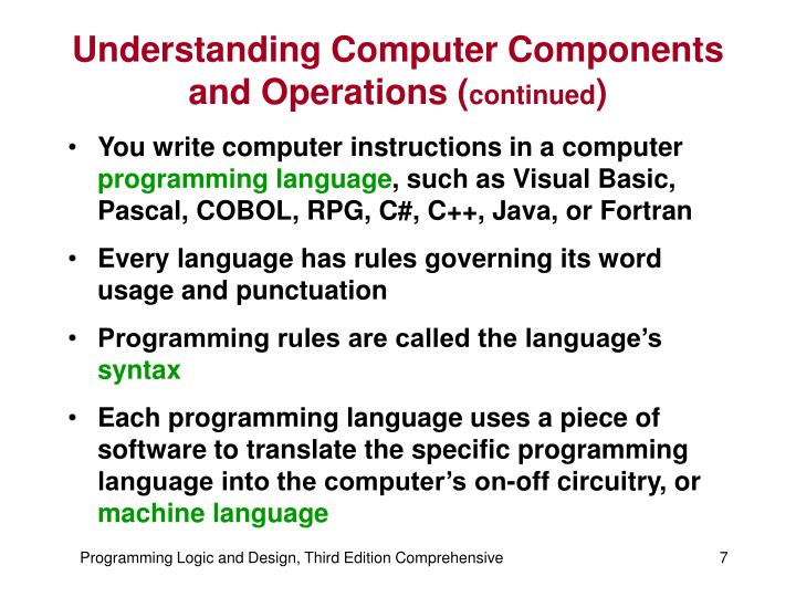 Understanding Computer Components and Operations (