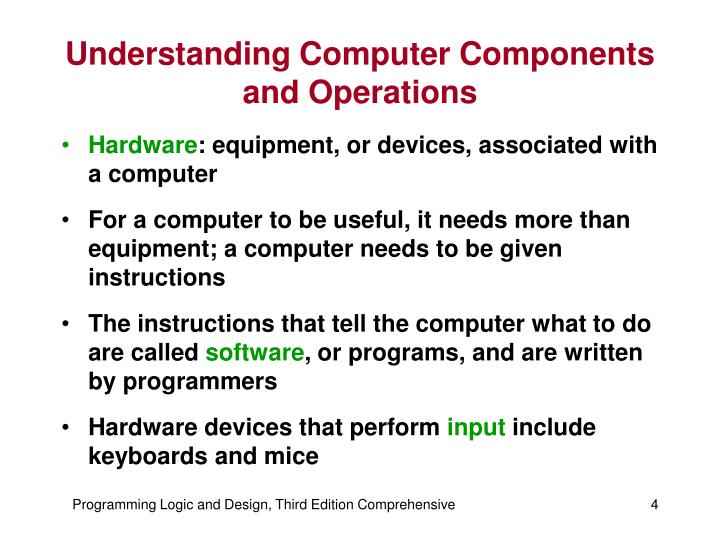 Understanding Computer Components and Operations