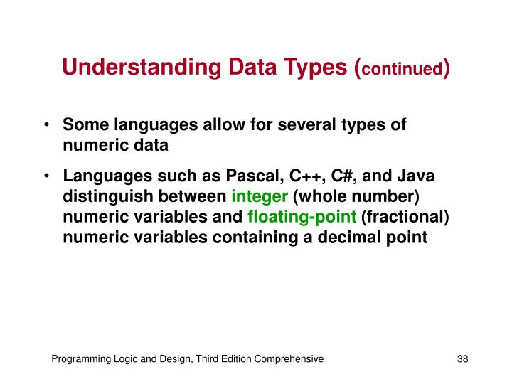 Understanding Data Types (