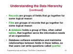 understanding the data hierarchy continued