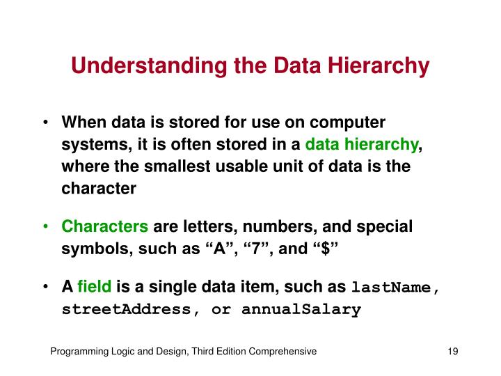 Understanding the Data Hierarchy
