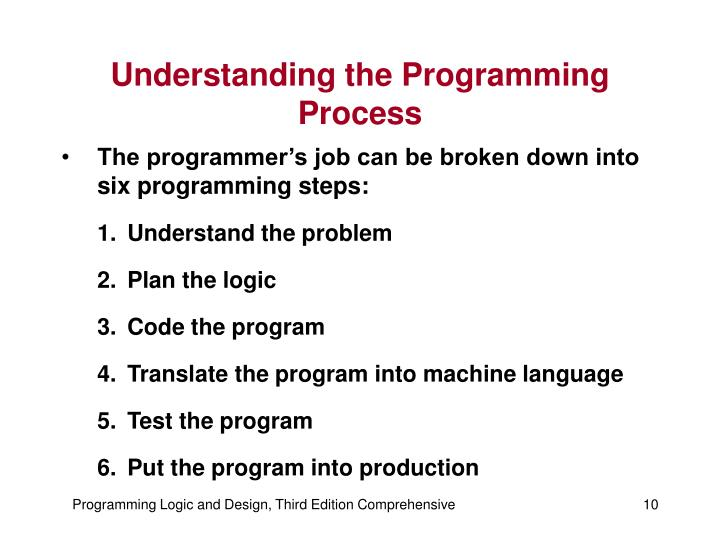 Understanding the Programming Process