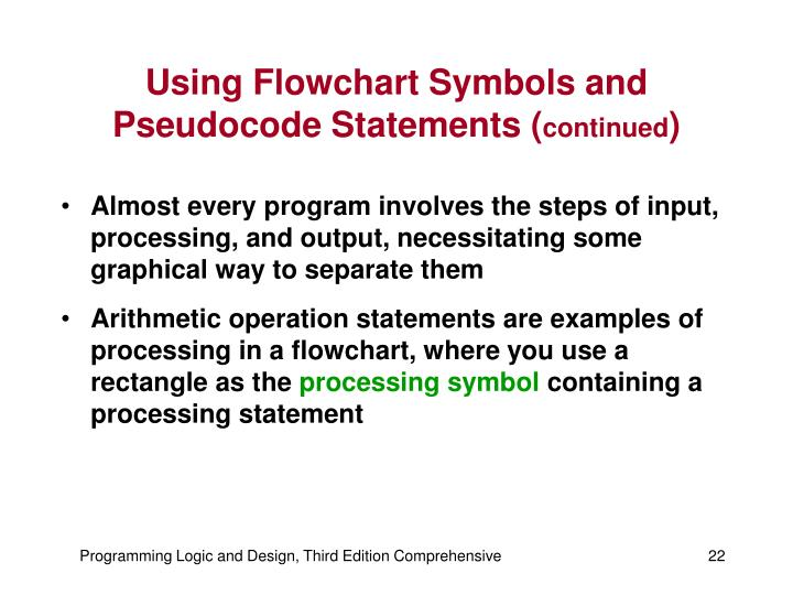 Using Flowchart Symbols and Pseudocode Statements (