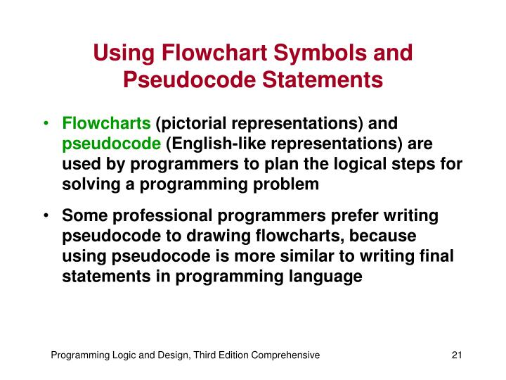 Using Flowchart Symbols and Pseudocode Statements