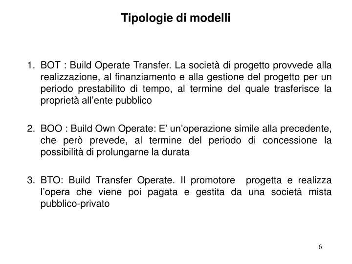 Tipologie di modelli
