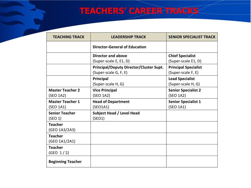 TEACHERS' CAREER TRACKS