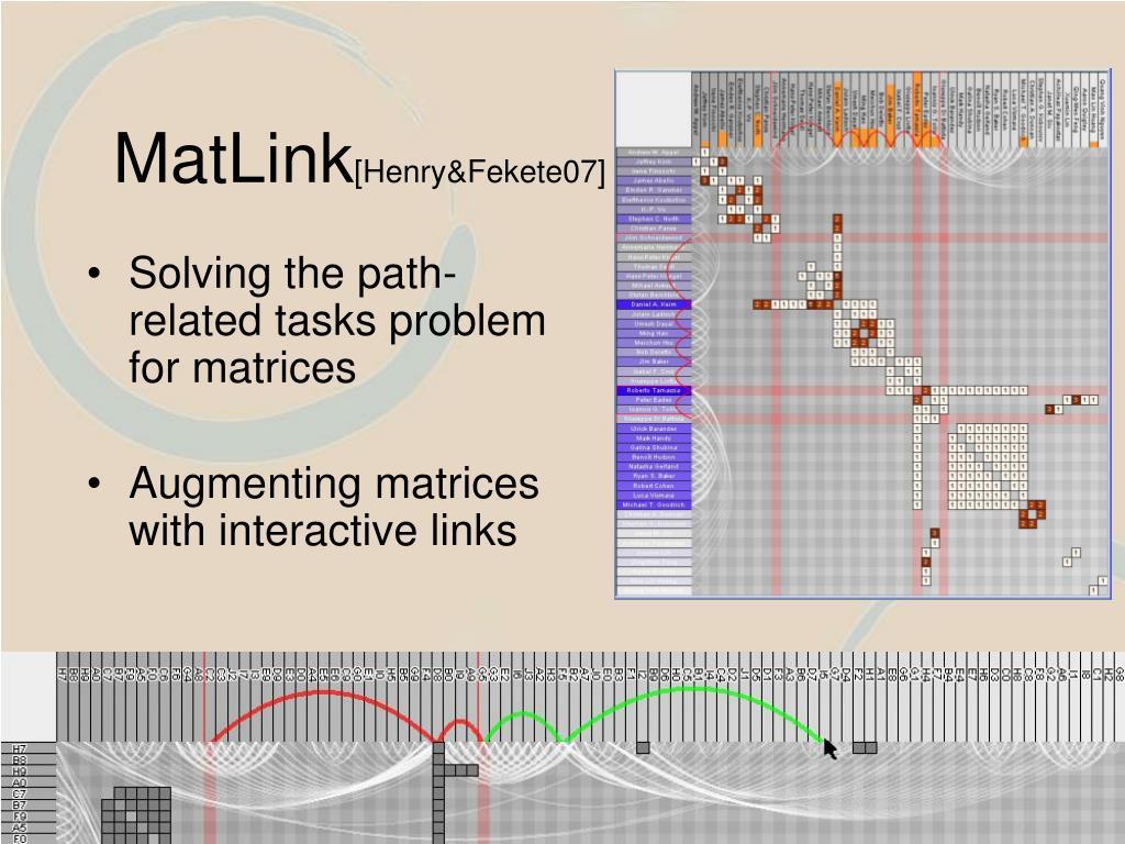 MatLink