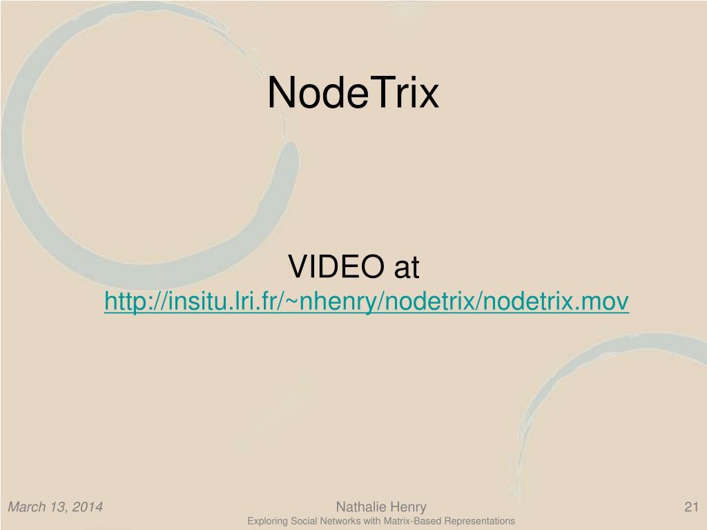 NodeTrix