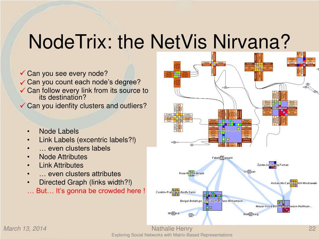 NodeTrix: the NetVis Nirvana?