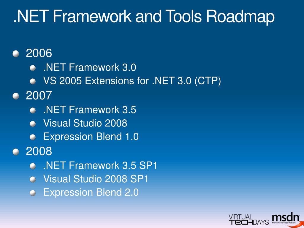 .NET Framework and Tools Roadmap