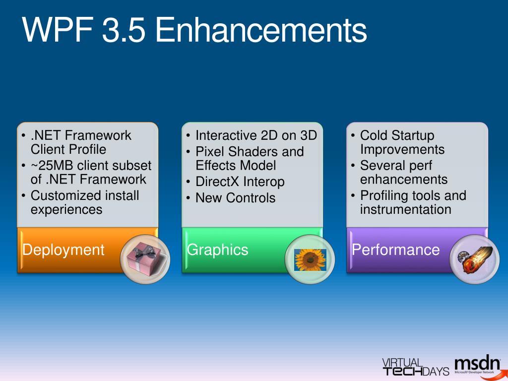 WPF 3.5 Enhancements