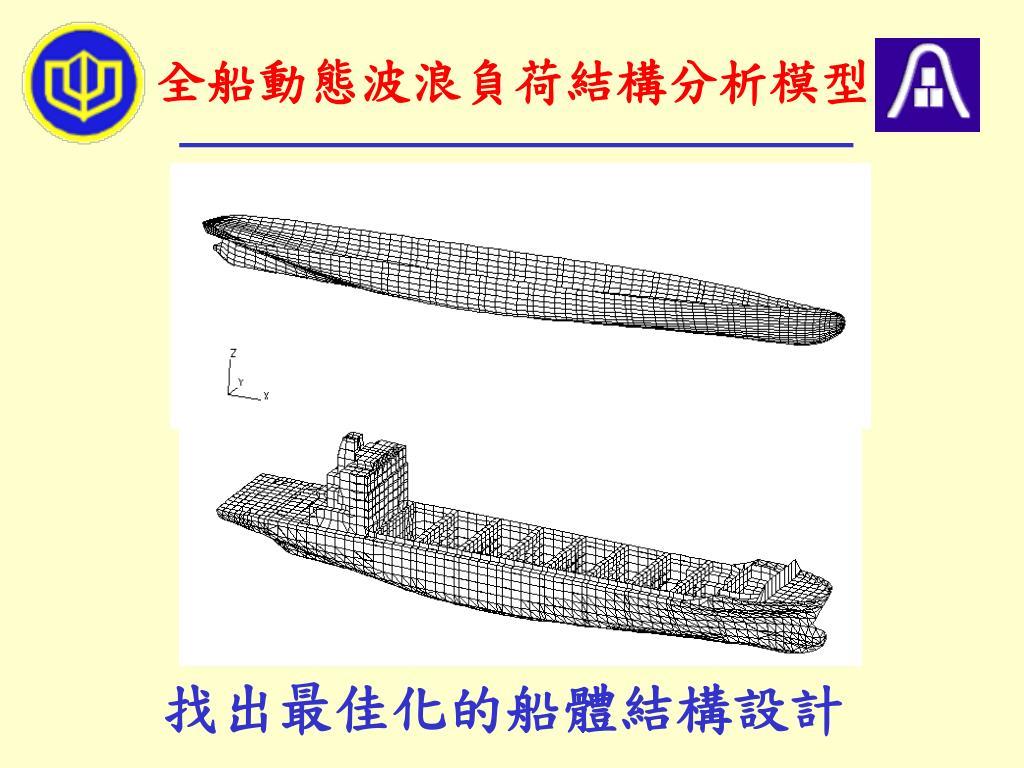 全船動態波浪負荷結構分析模型