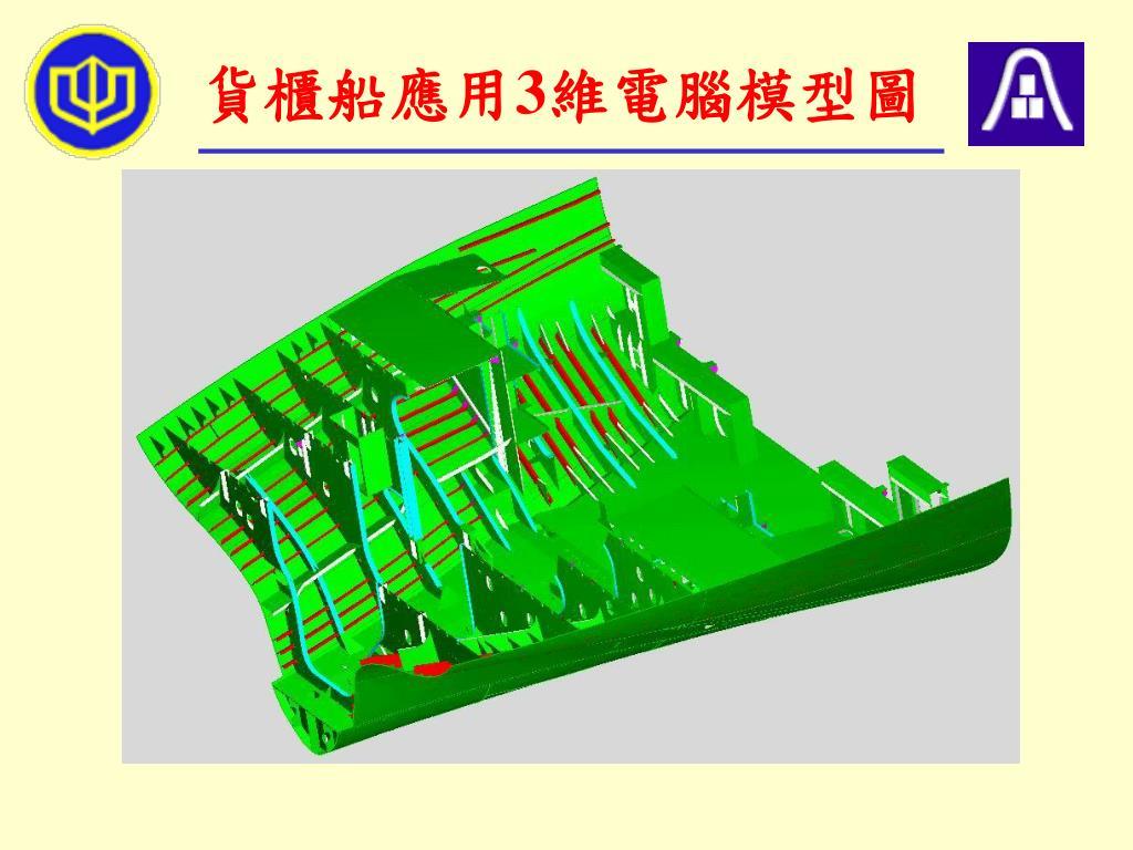 貨櫃船應用3維