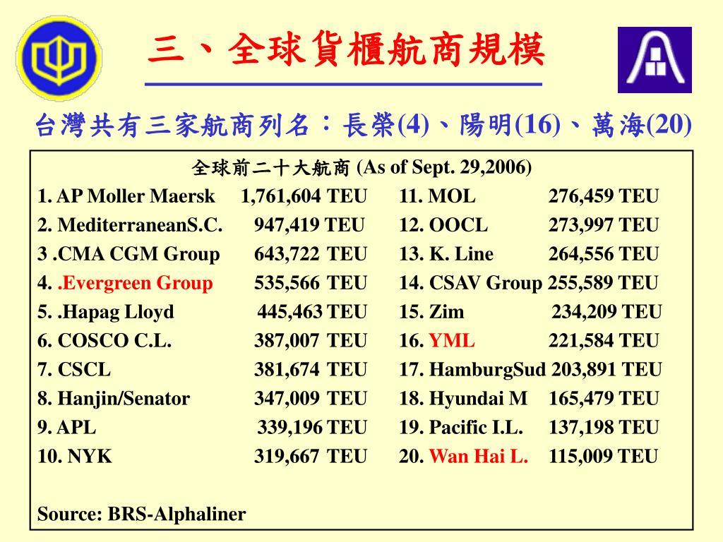 三、全球貨櫃航商規模