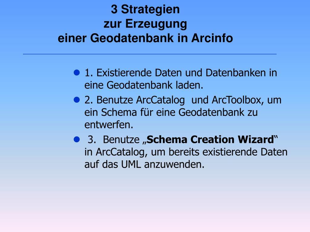 3 Strategien