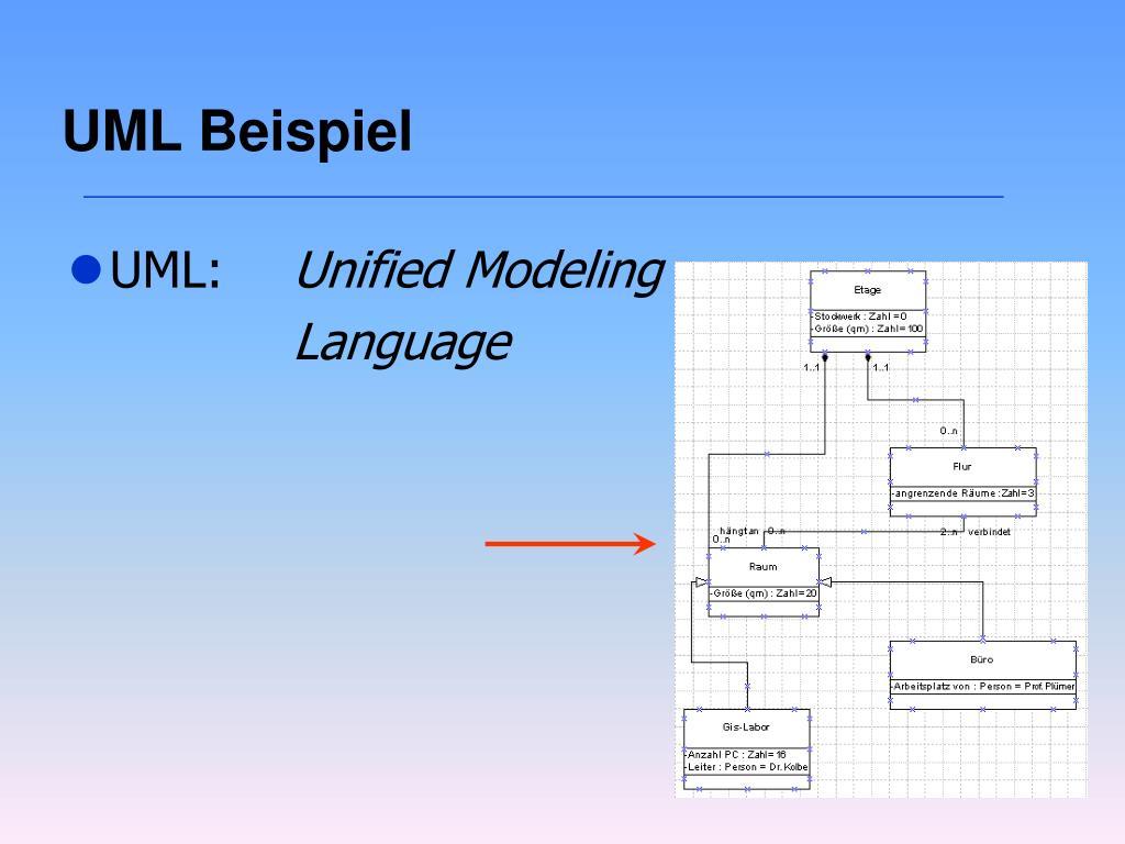 UML Beispiel