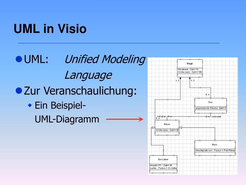 UML in Visio