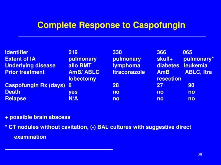 Complete Response to Caspofungin