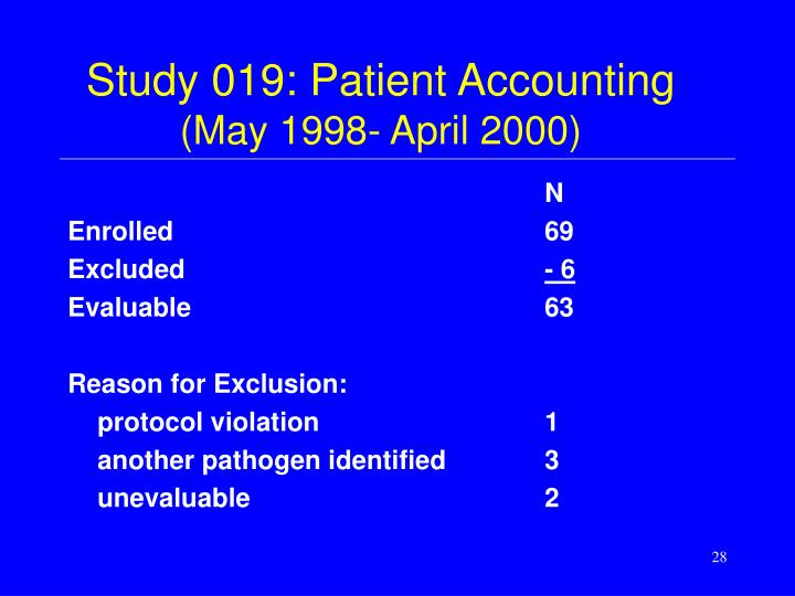 Study 019: Patient Accounting