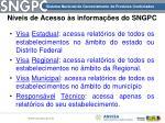 n veis de acesso s informa es do sngpc