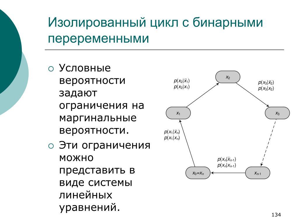 Изолированный цикл с бинарными переременными