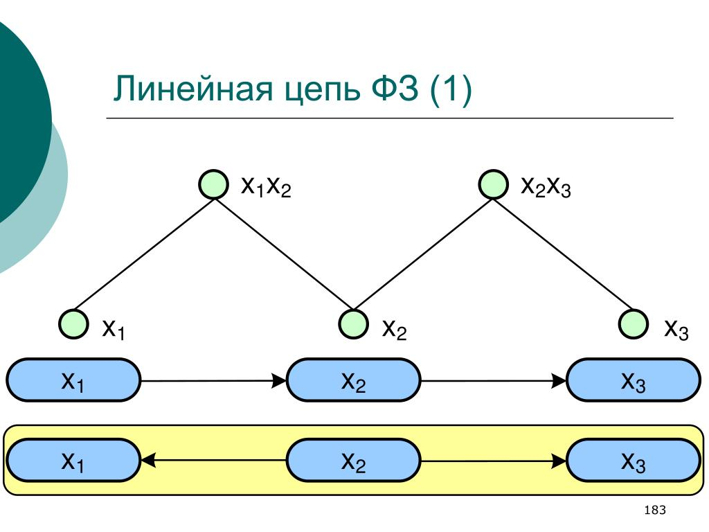 Линейная цепь ФЗ (1)