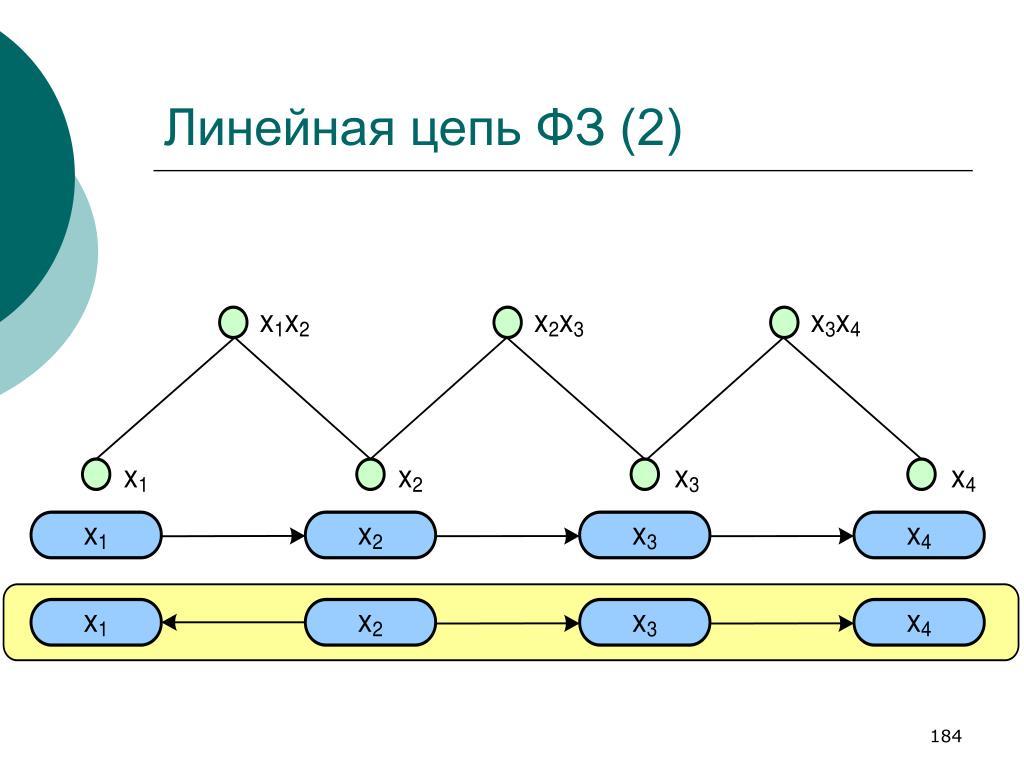 Линейная цепь ФЗ (2)