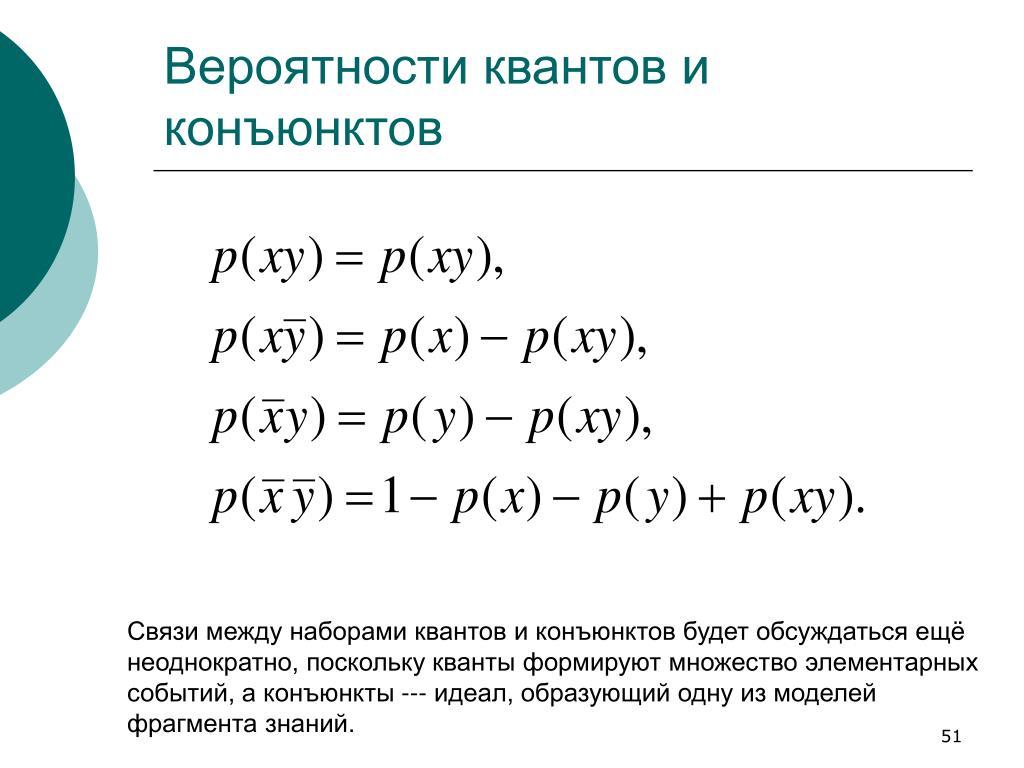 Вероятности квантов и конъюнктов