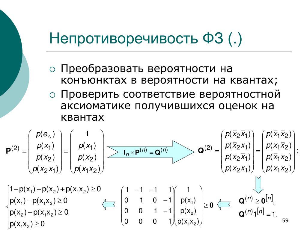 Непротиворечивость ФЗ (.)