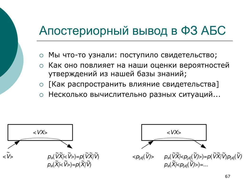 Апостериорный вывод в ФЗ АБС