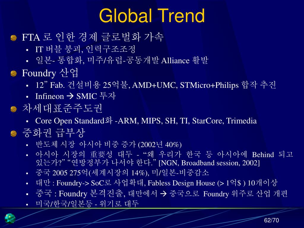 Global Trend