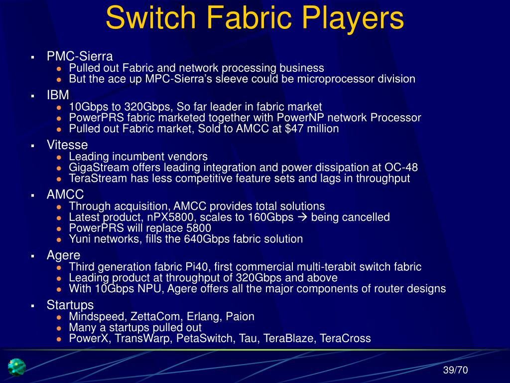 Switch Fabric Players
