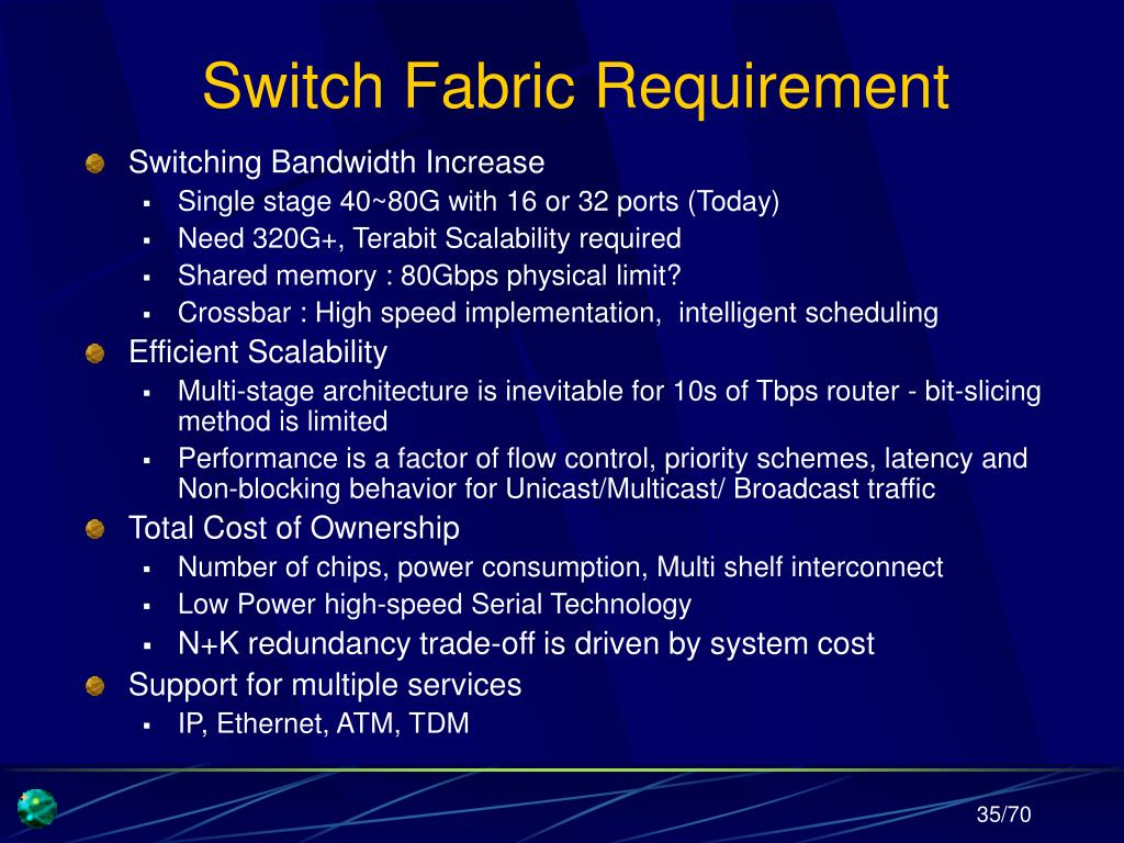 Switch Fabric Requirement