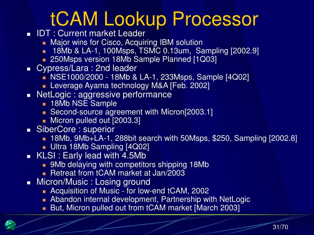 tCAM Lookup Processor