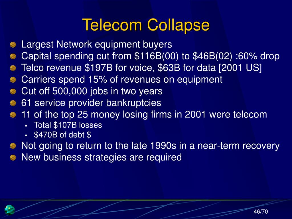 Telecom Collapse