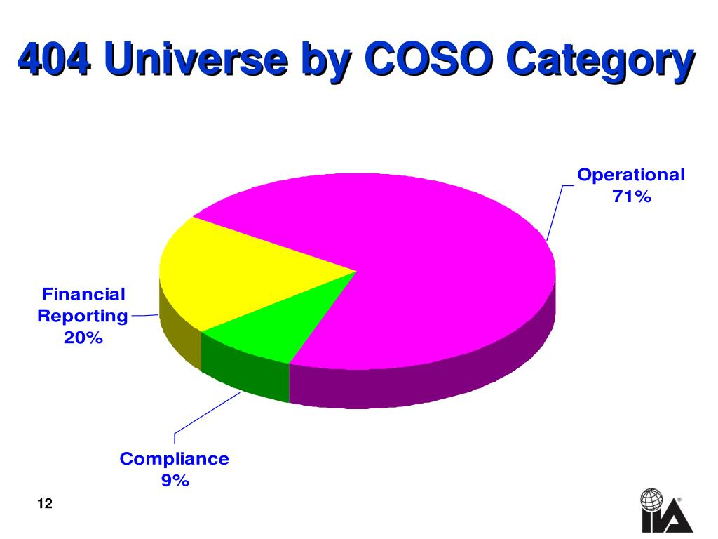 404 Universe by COSO Category